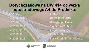 Galeria DW 414 Aleja Lipowa